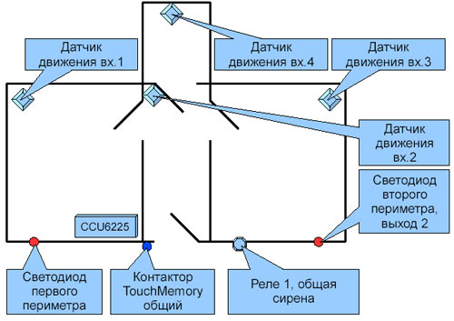 Настройка параметров входа 4